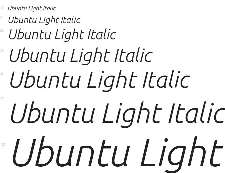 Шрифт ubuntu скачать бесплатно | graphicsland.