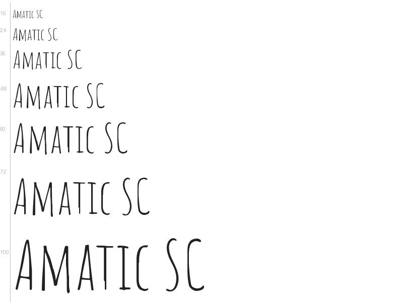Скачать шрифт amatic