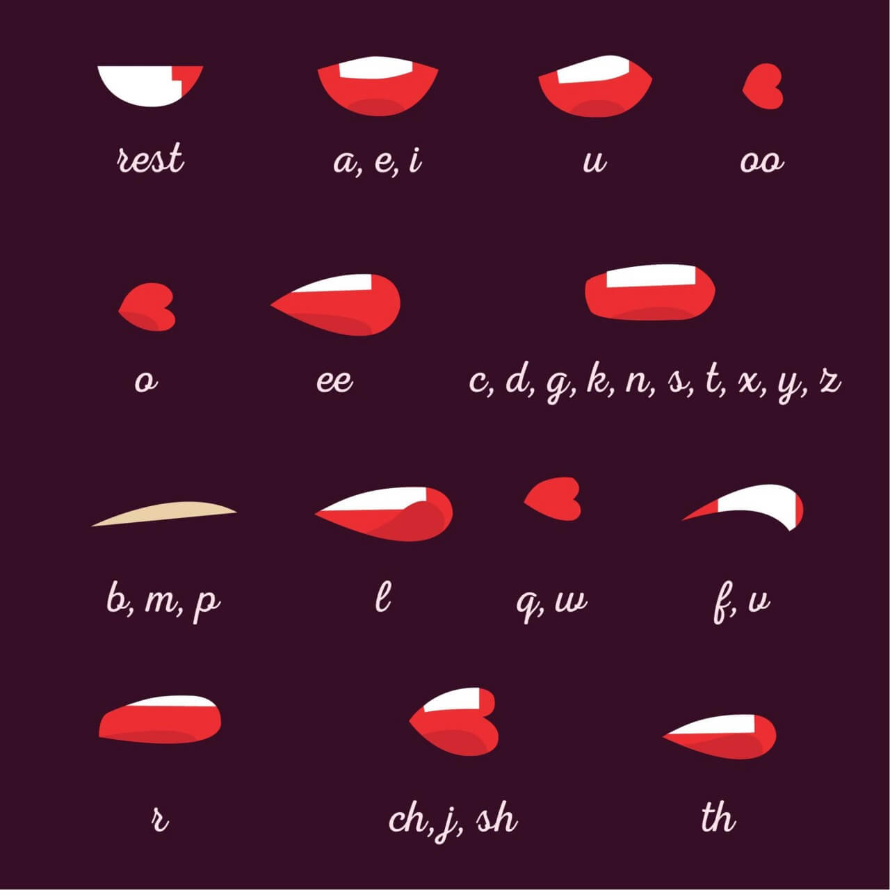 "Free vector ""Mouth Instances for Quick Animations"""