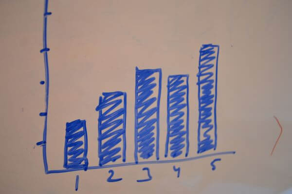 Graph On White Board Growth photo