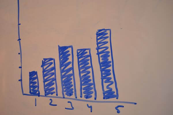 Graph Whiteboard Bar Graph photo