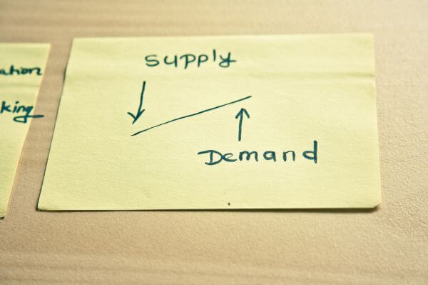 Supply Demand Graph photo