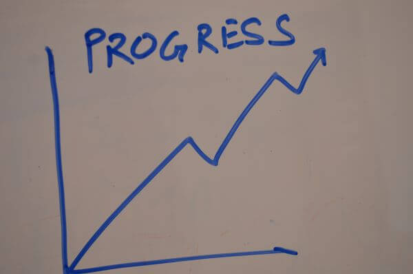 Progress Graph White Board photo