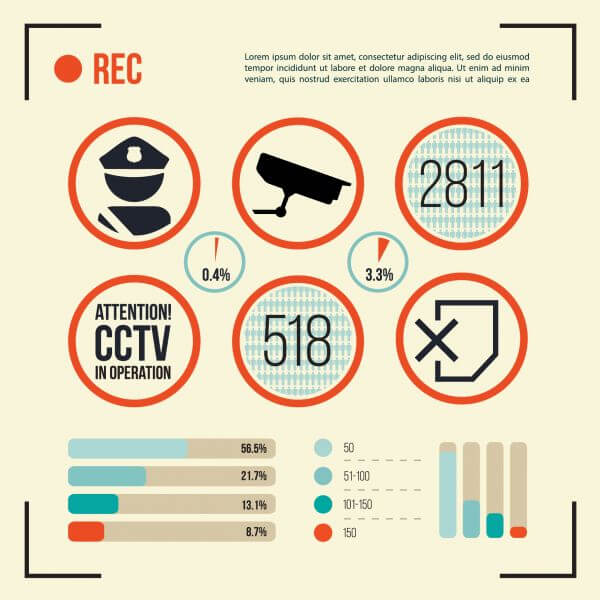 Set of CCTV Camera Icon vector