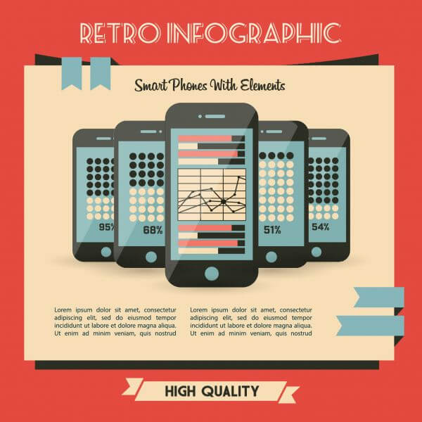 Retro Smart Phones with Elements vector