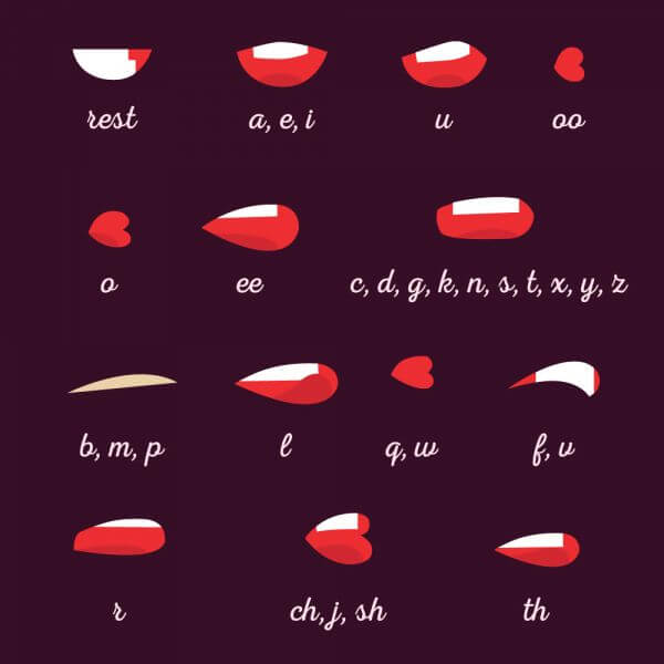 Mouth Instances for Quick Animations vector